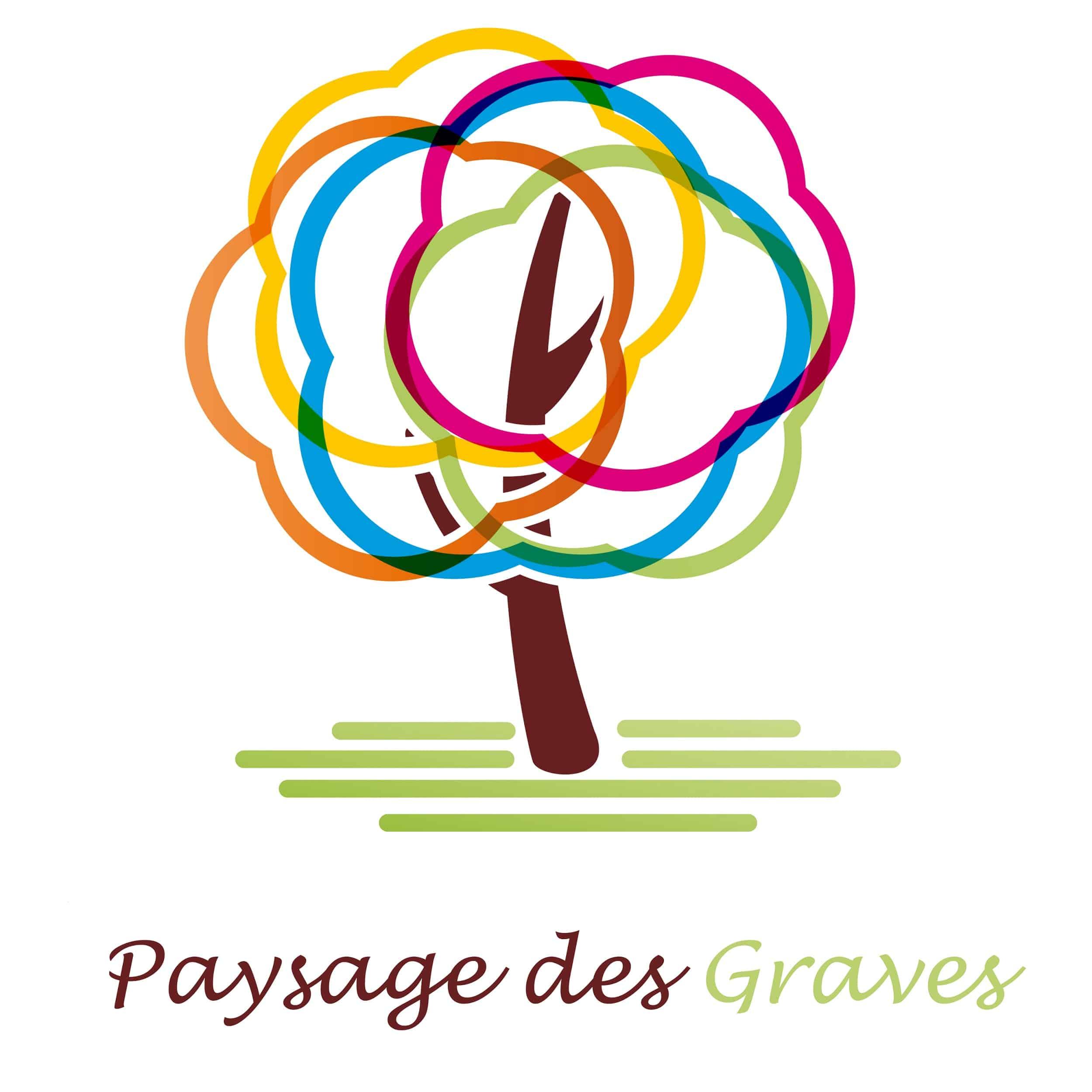 Logo PAYSAGE DES GRAVES